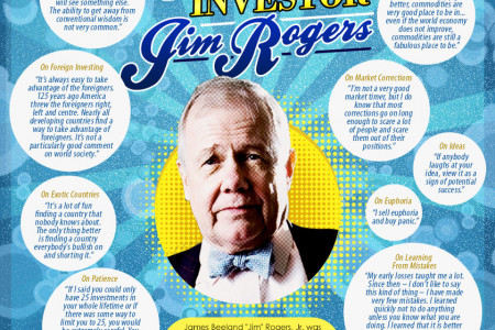 45 Bits of Wisdom From Great Investor Jim Rogers Infographic