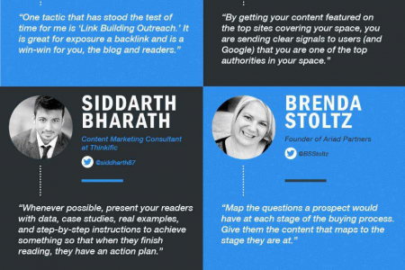 46 Expert Tips On Creating Addictive Content [INFOGRAPHIC] Infographic