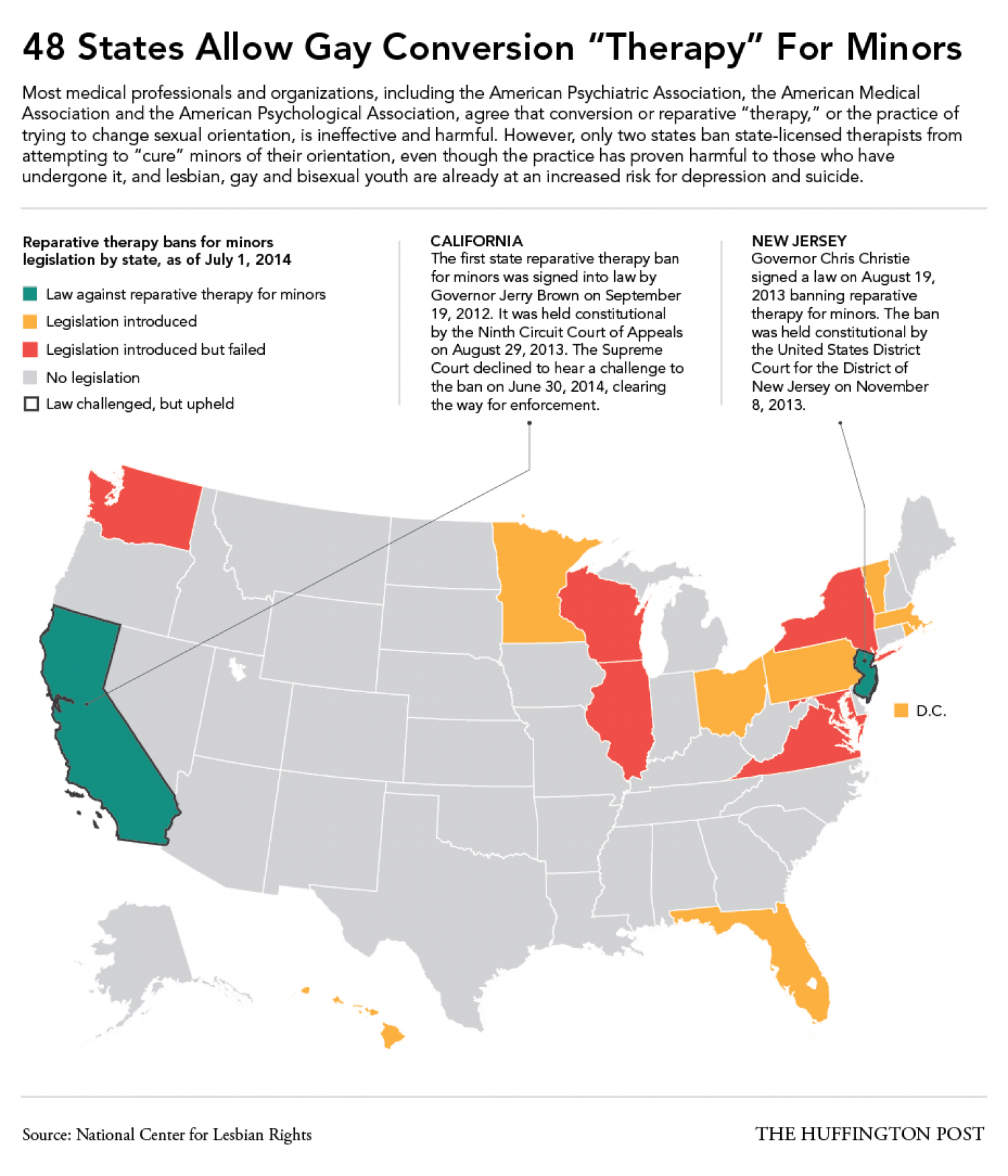 "48 States Allow Gay Conversion ""Therapy"" For Minors Infographic"