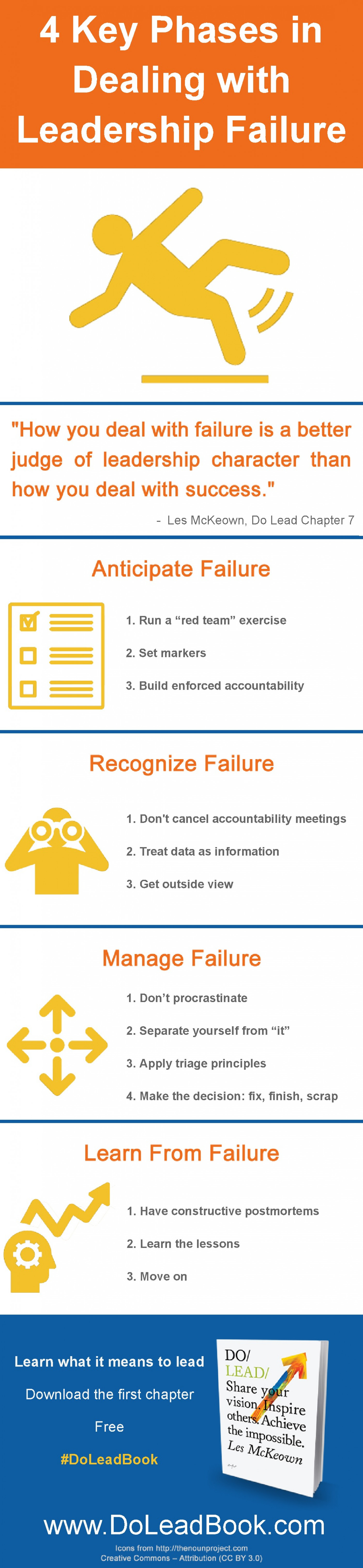 4 Key Phases in Dealing with Leadership Failure Infographic