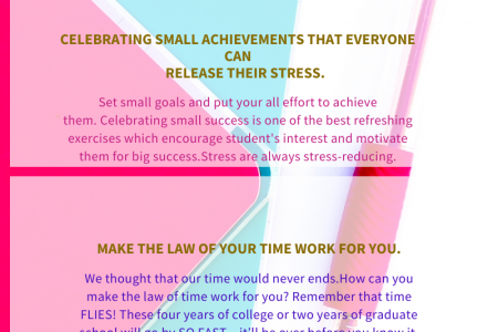 4-Steps to motivated during engineering college Infographic