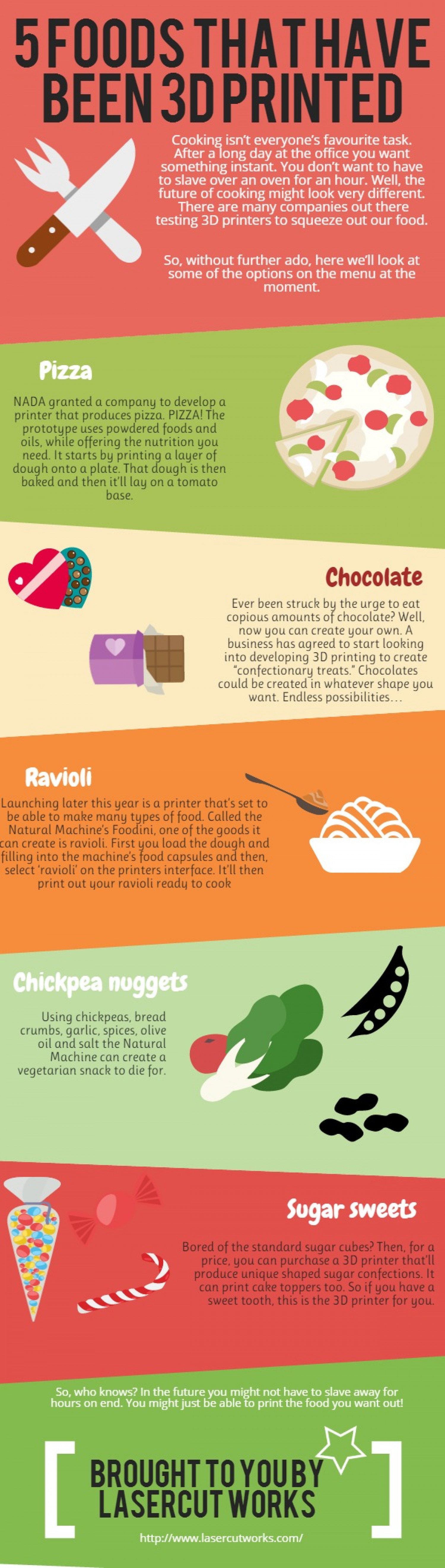 5 3D Printed Foods Infographic