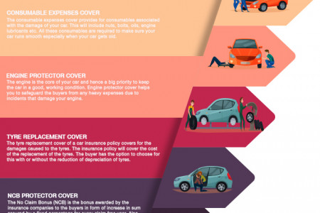 5 add on covers you should buy to maintain your car in great shape! Infographic