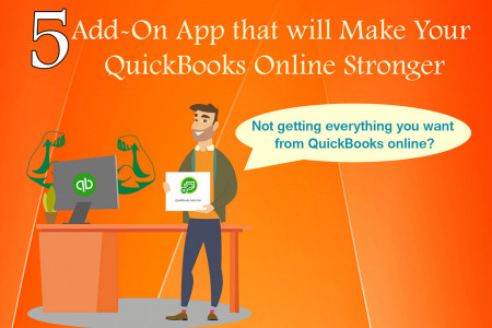 5 Add-On App that will Make your QuickBooks Online Stronger Infographic