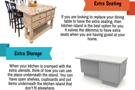 5 Advantages of Kitchen Island - Infographic Infographic