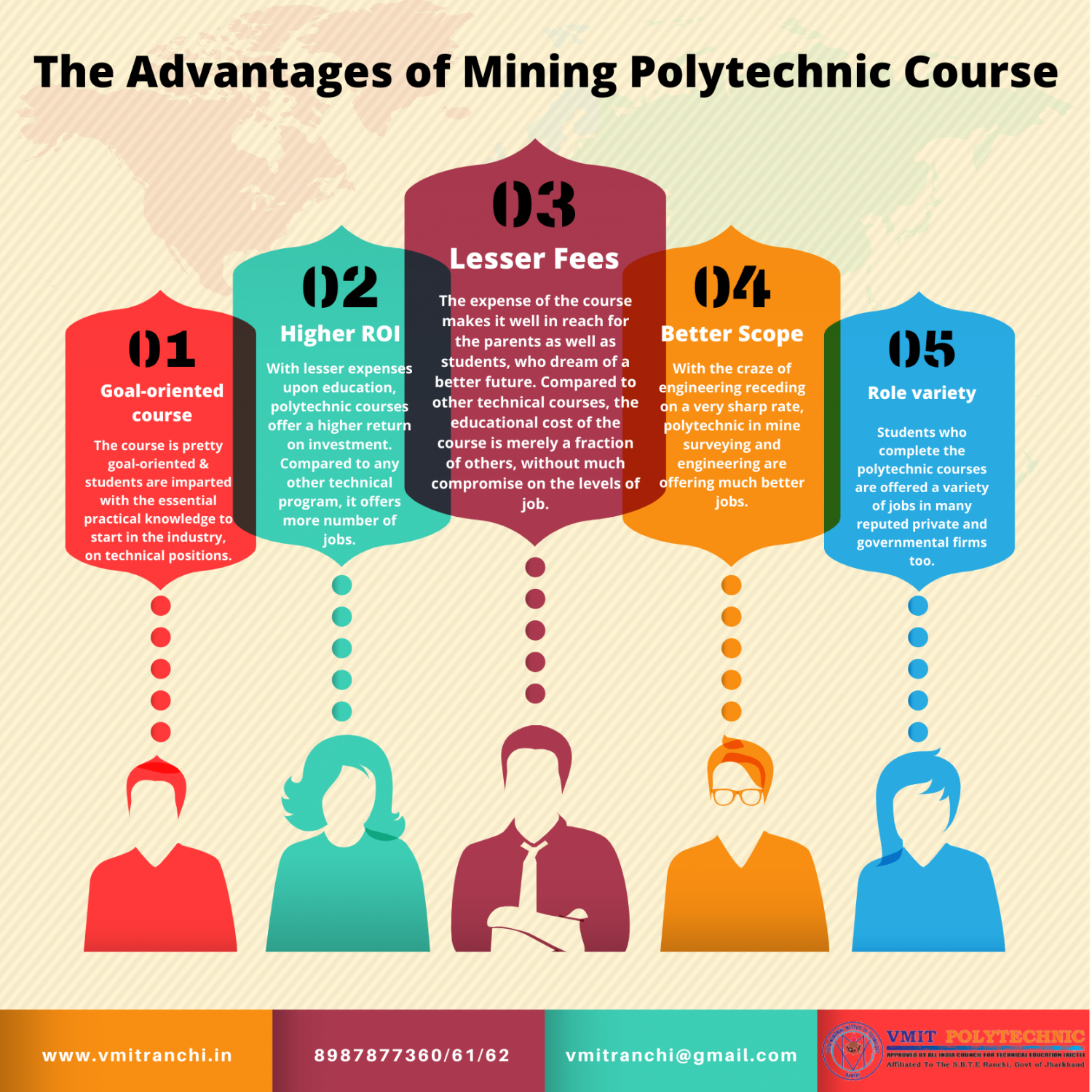 5 Advantages of Mining Polytechnic Course Infographic