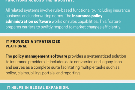 5 Amazing Features of Policy Management Software Infographic