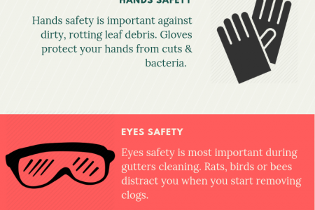 5 Amazing Gutters Cleaning Safety Tips Infographic