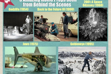 5 Amazing Movie Props Seen from Behind the Scenes Infographic