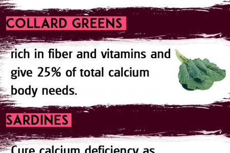 5 Amazing NON Dairy Calcium Rich Foods to Cure Calcium Deficiency Fast Infographic
