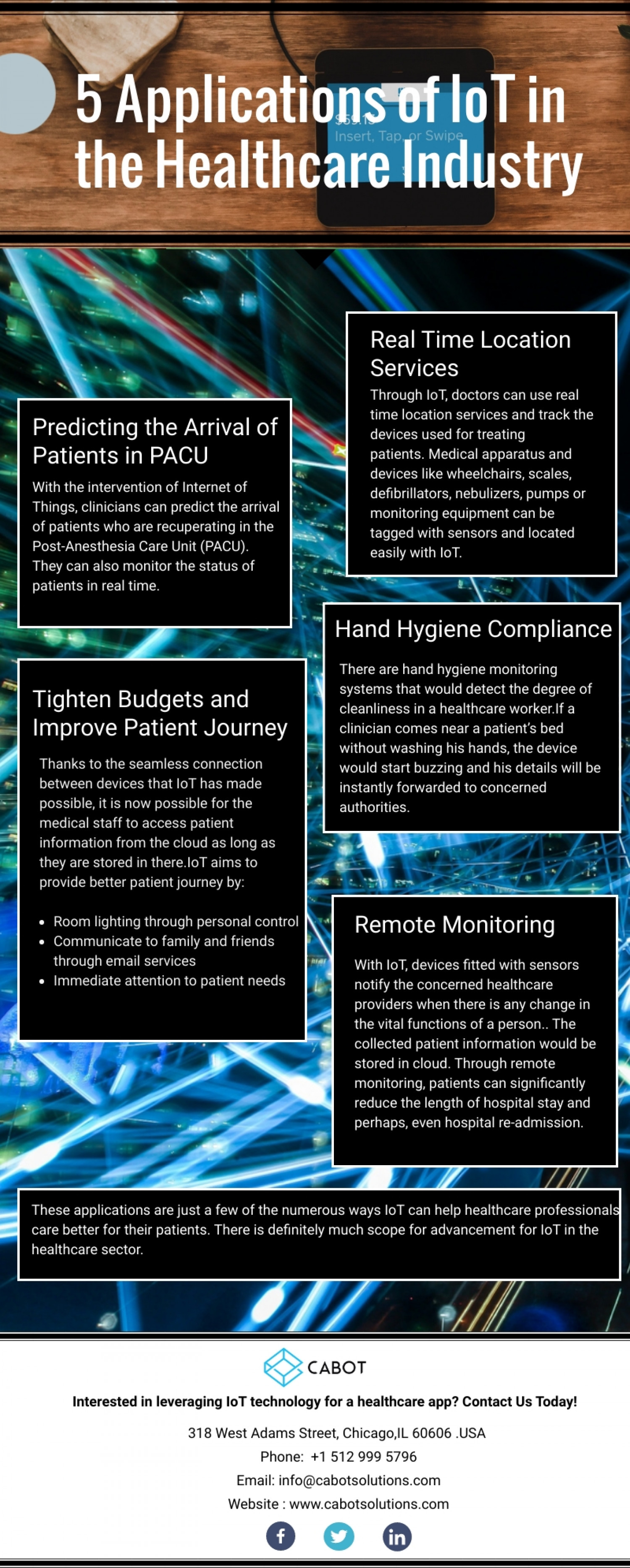 5 Applications of IoT in the Healthcare Industry Infographic
