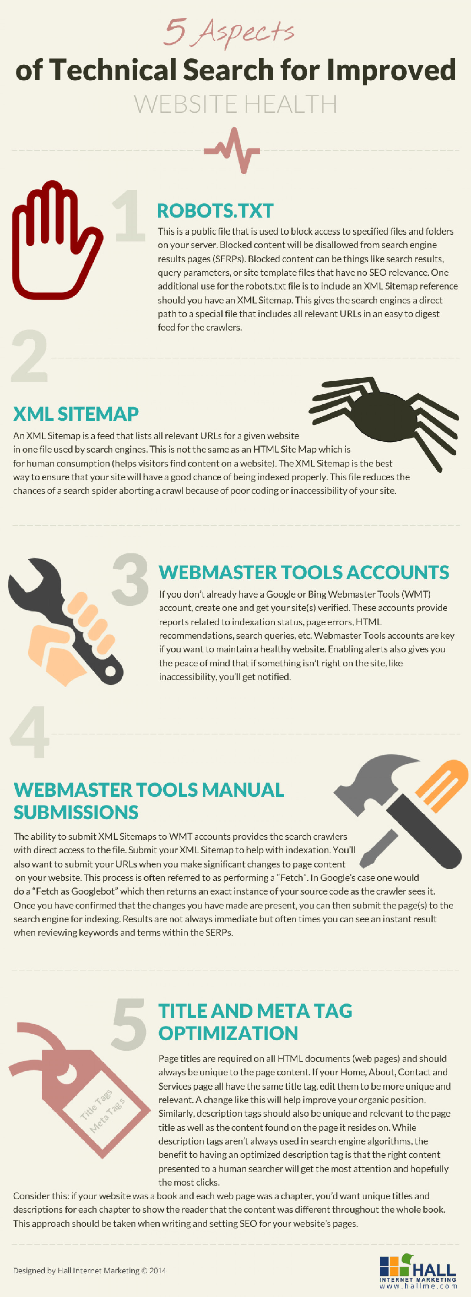 5 Aspects of Technical Search for Improved Website Health Infographic