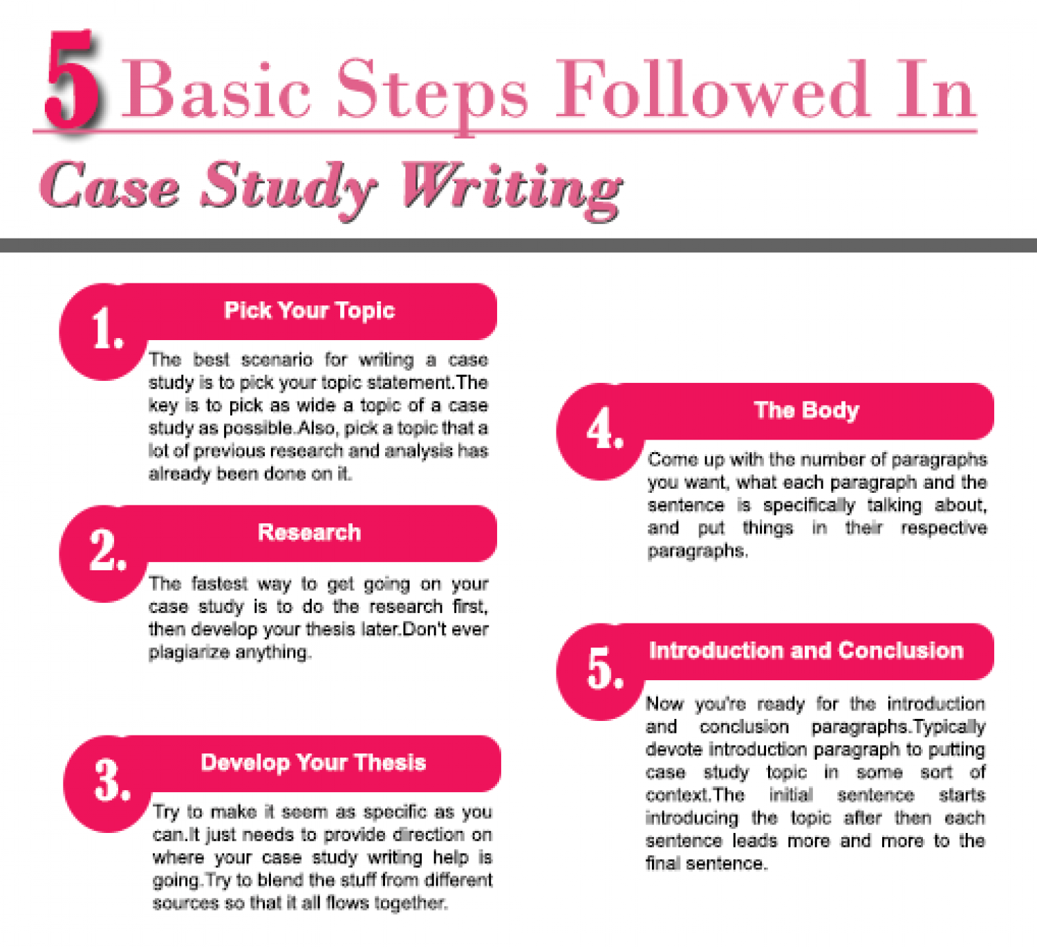 5 Basic Steps Followed In Case Study Writing Infographic