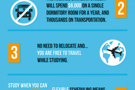 5 Benefits of an Online MBA Infographic
