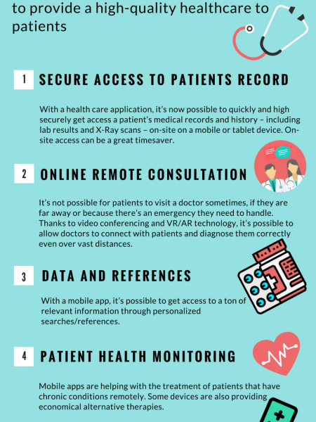 5 Benefits of Developing a Healthcare App Infographic