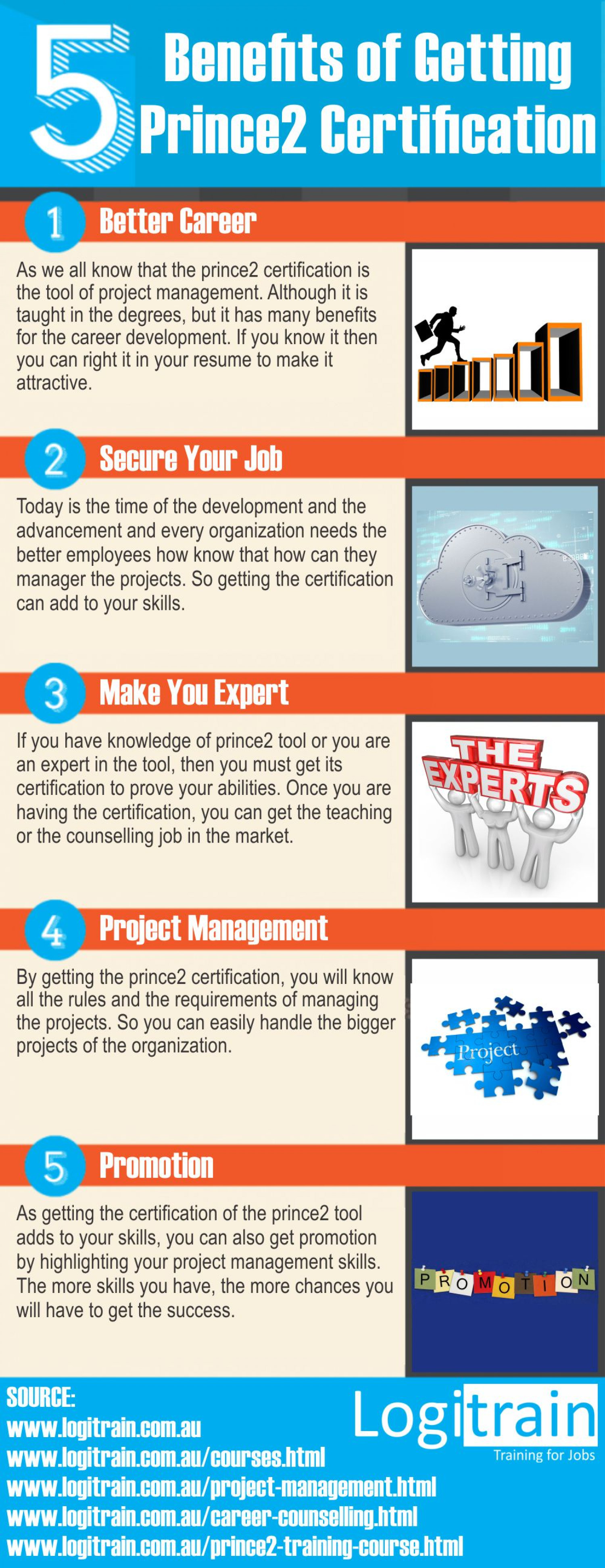 5 benefits of getting prince2 certification visual 5 benefits of getting prince2 certification infographic xflitez Images