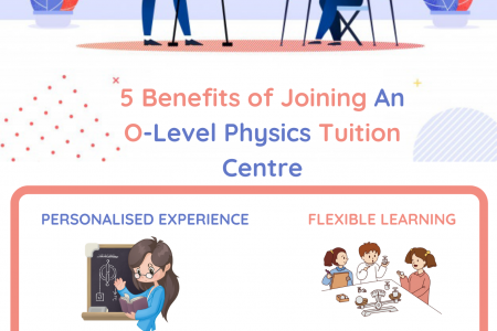 5 Benefits of Joining An O-Level Physics Tuition Centre Infographic