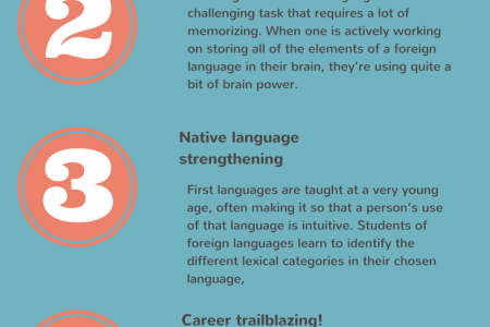 5 Benefits of learning a foreign language Infographic