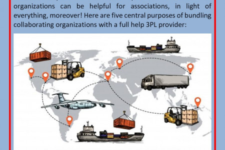 5 Benefits Of Outsourcing A Logistics Service Infographic