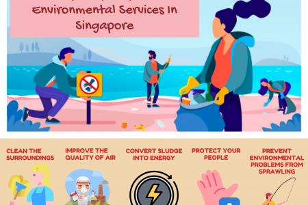 5 Benefits Of Professional Environmental Services In Singapore Infographic