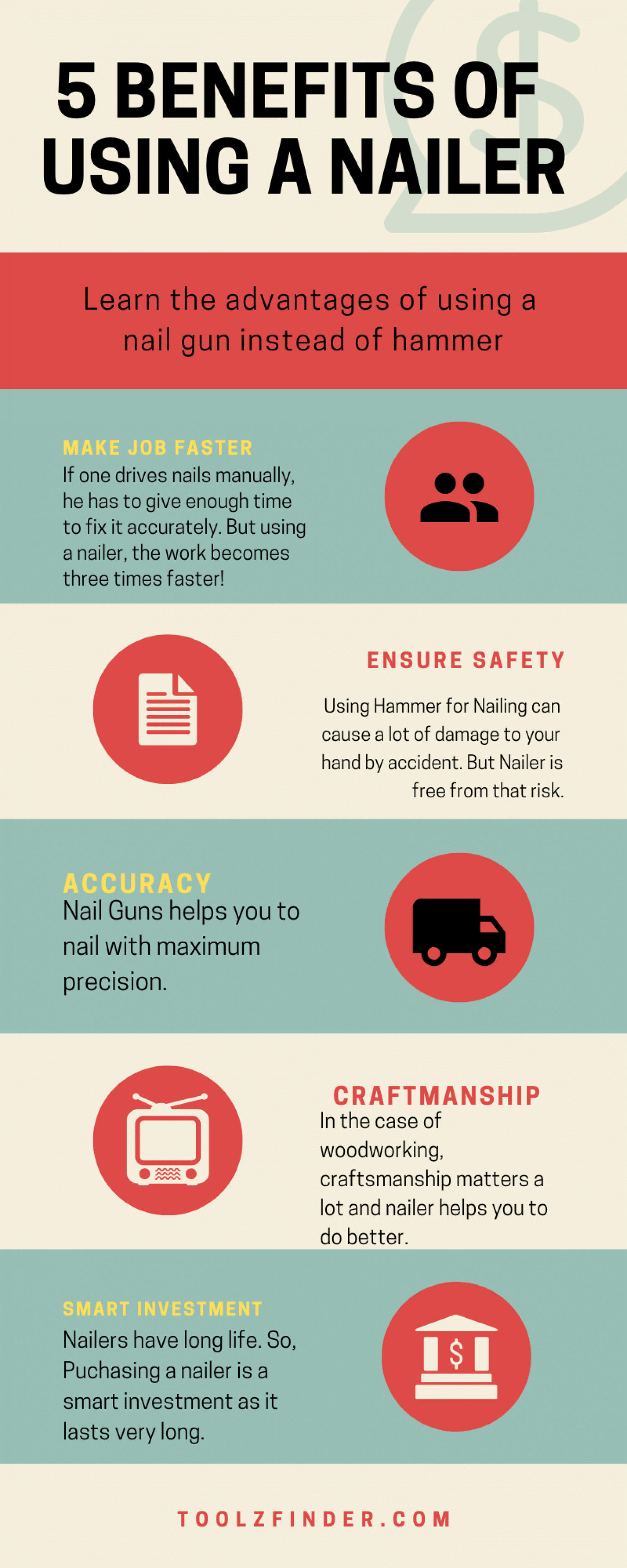 5 Benefits of using a nail gun Infographic