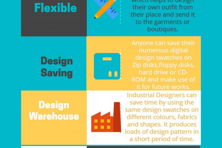 5 Benefits of Using Pattern Making Software Infographic