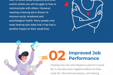 5 Benefits of Wearing Hearing Aids Infographic