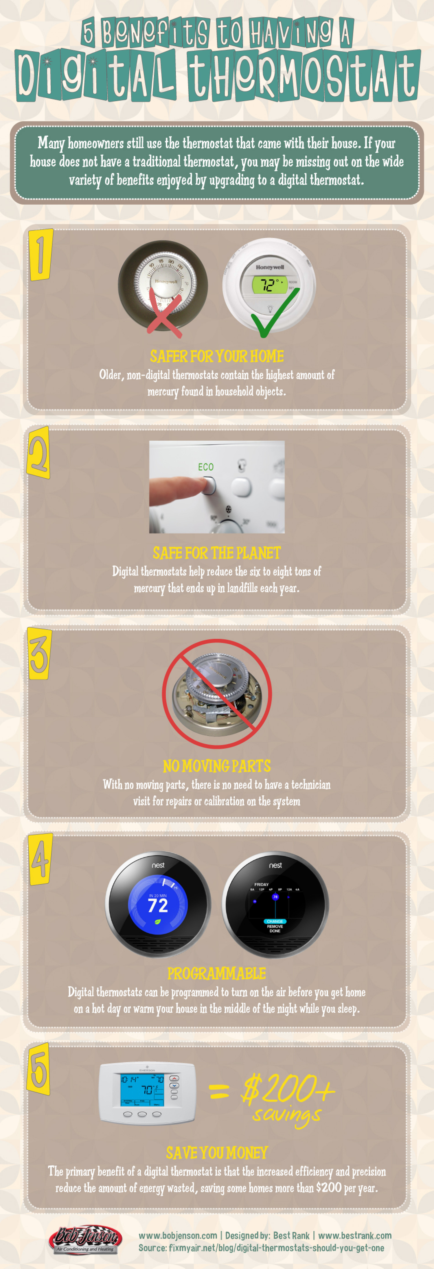 5 Benefits To Having A Digital Thermostat in Your Home Infographic