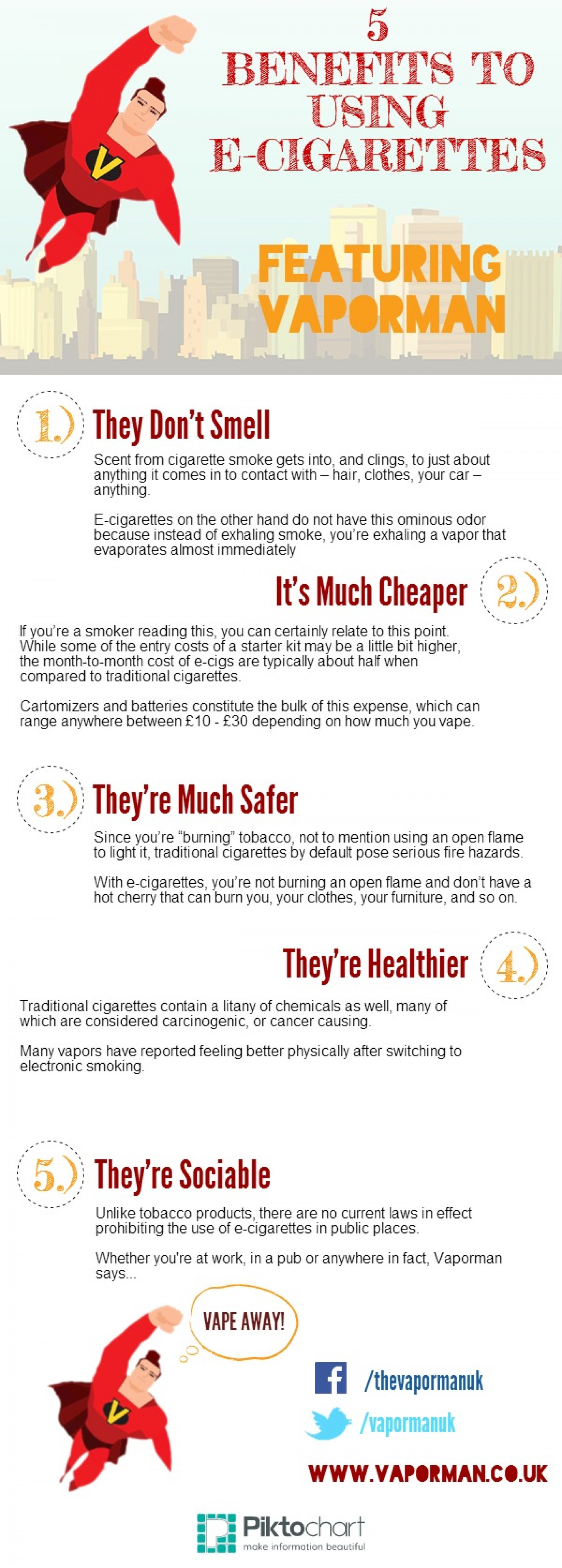 5 Benefits to using E-Cigarettes Infographic