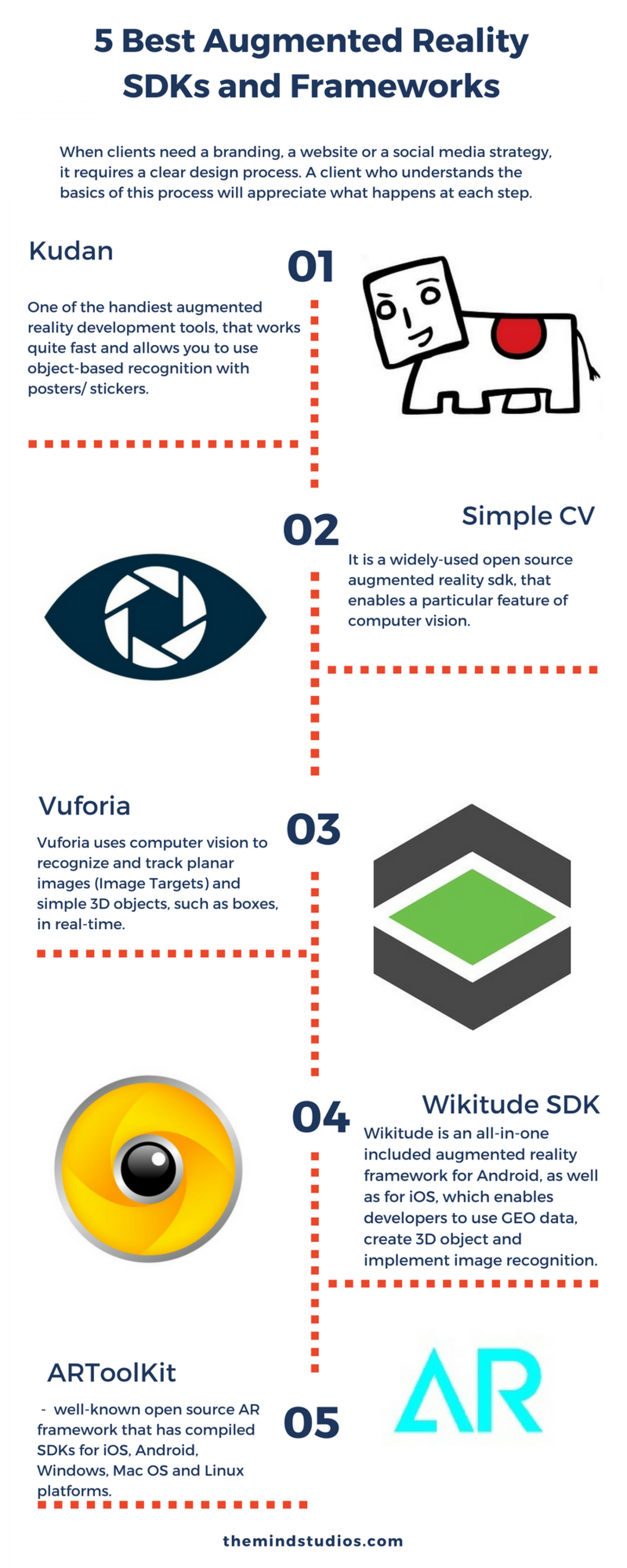 5 Best Augmented Reality SDKs and Frameworks Infographic