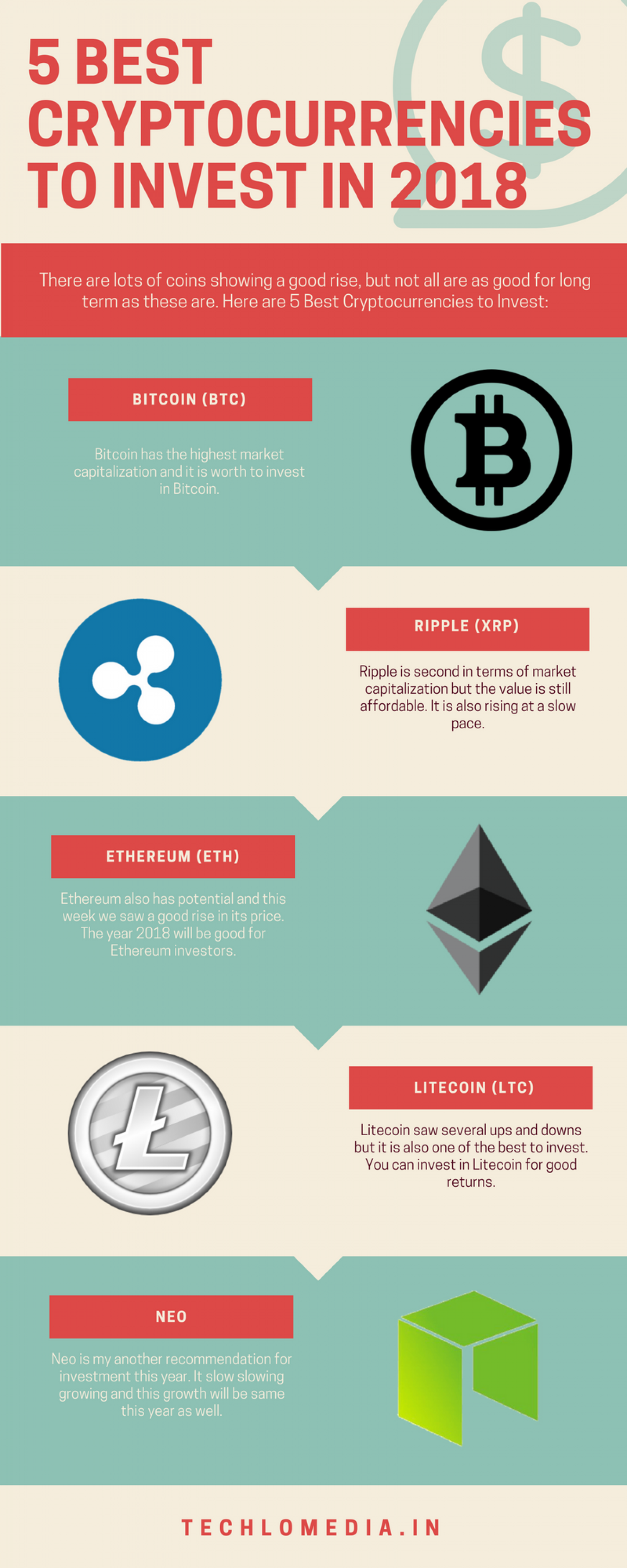 5 Best Cryptocurrencies to Invest in 2018 Infographic