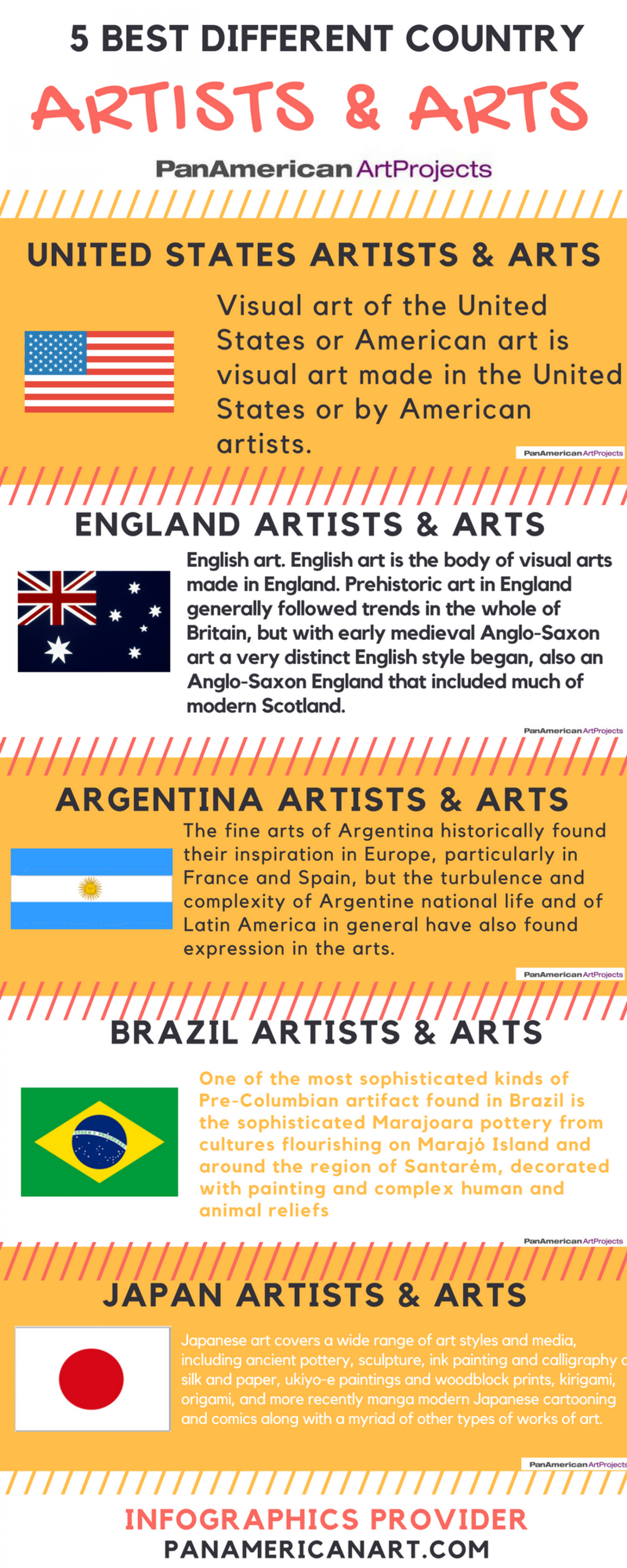5 Best Different Countries Artist & Arts | Pan American Art Projects Infographic