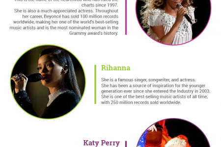 5 Best Female Singers of All Times Infographic
