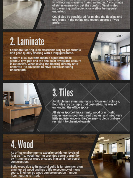 5 Best Flooring Options for Your Office Infographic