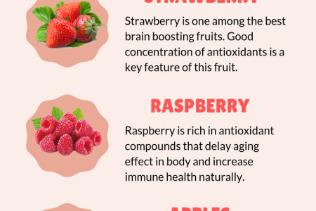 5 Best Fruits to Improve Memory Power for Exam Infographic