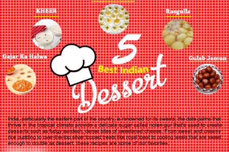 5 Best Indian Dessert Infographic