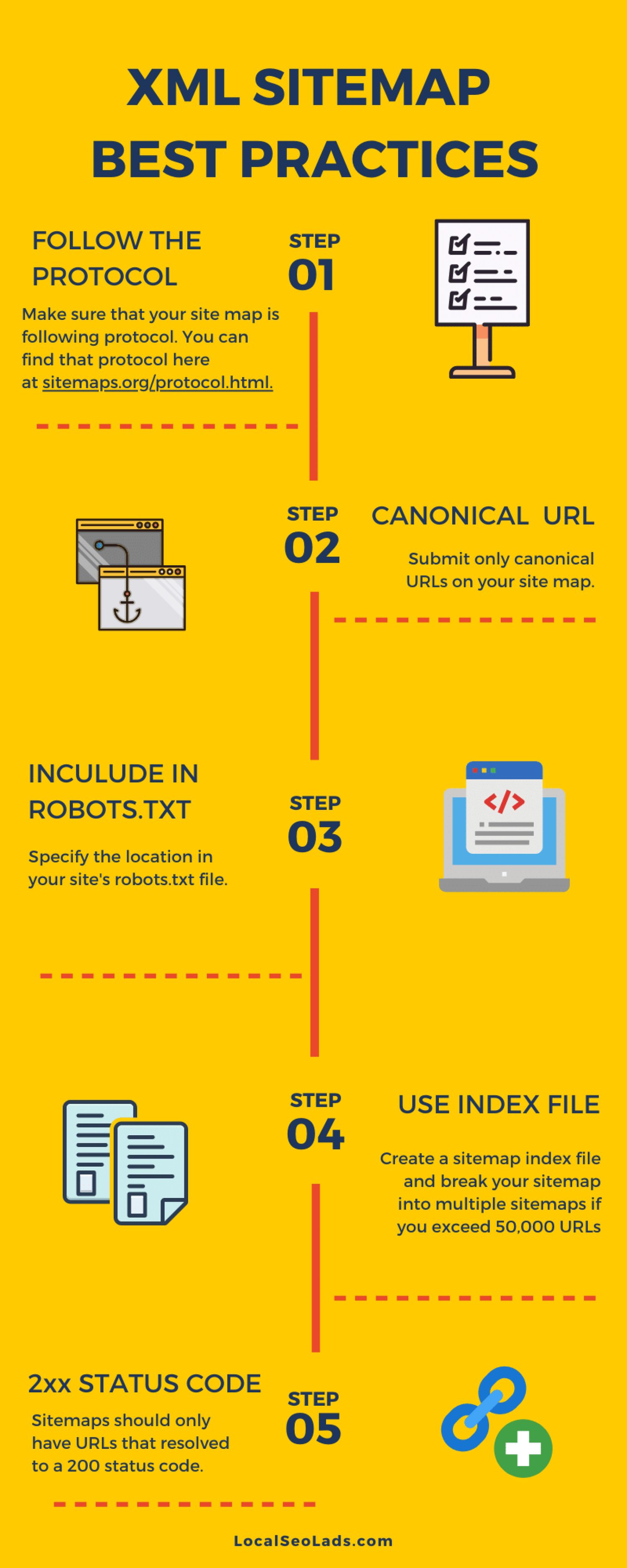 5 Best Practices for Sitemaps Infographic