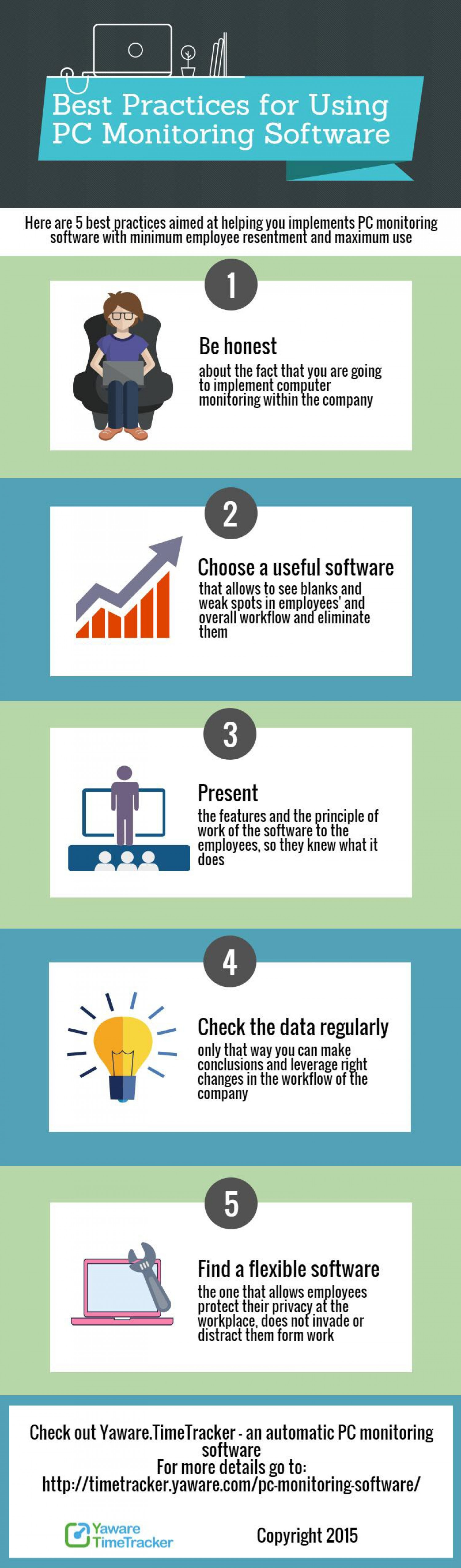 5 Best Practices for Using PC Monitoring Software Infographic