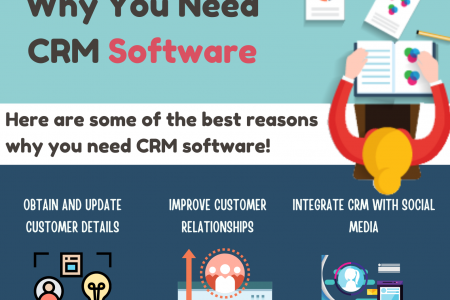 5 Best Reasons Why You Need CRM Software Infographic