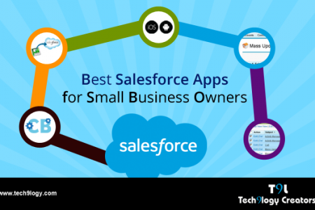 5 Best Salesforce App for Small Business Owners Infographic