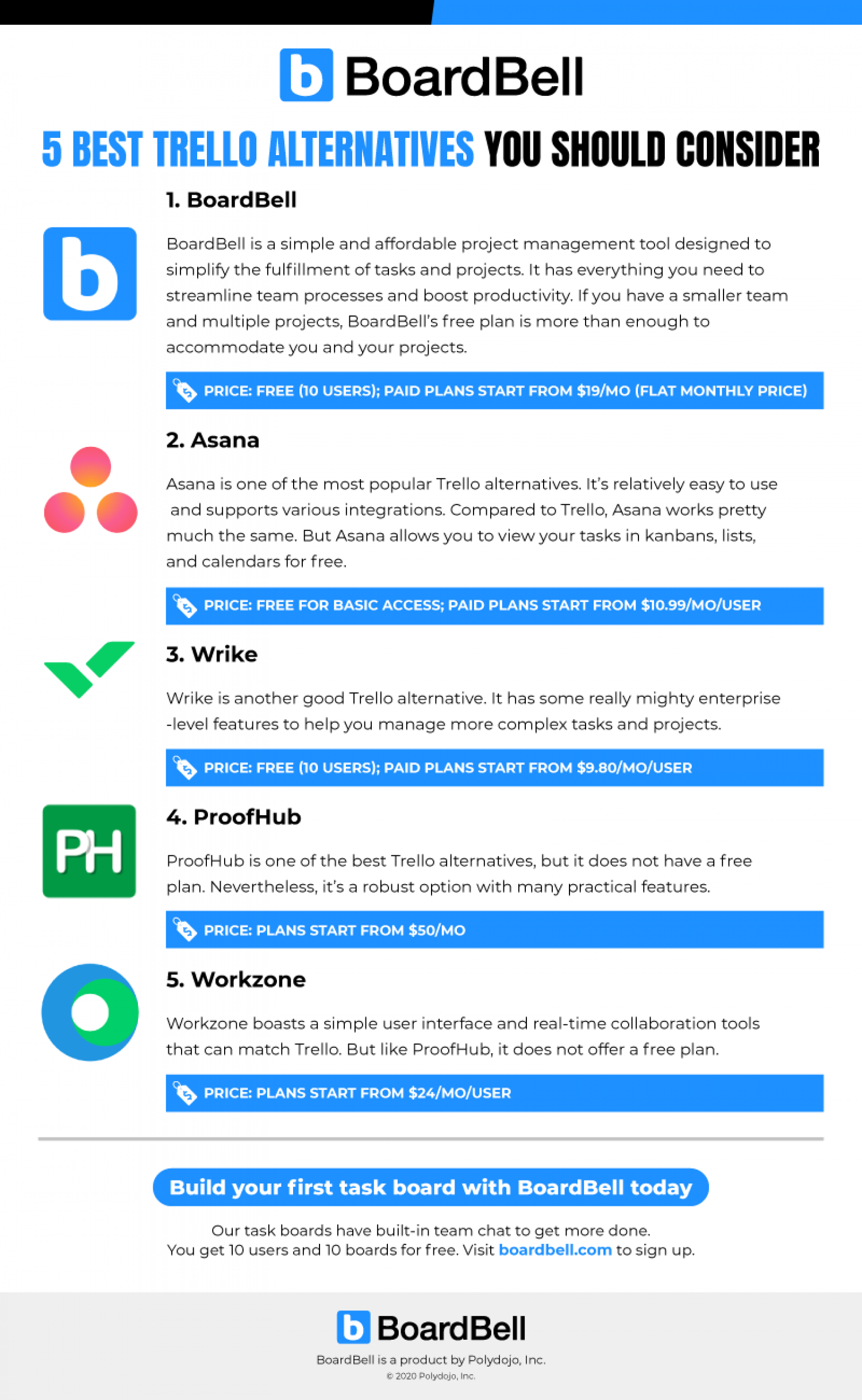 5 Best Trello Alternatives You Should Consider [Infographic] Infographic