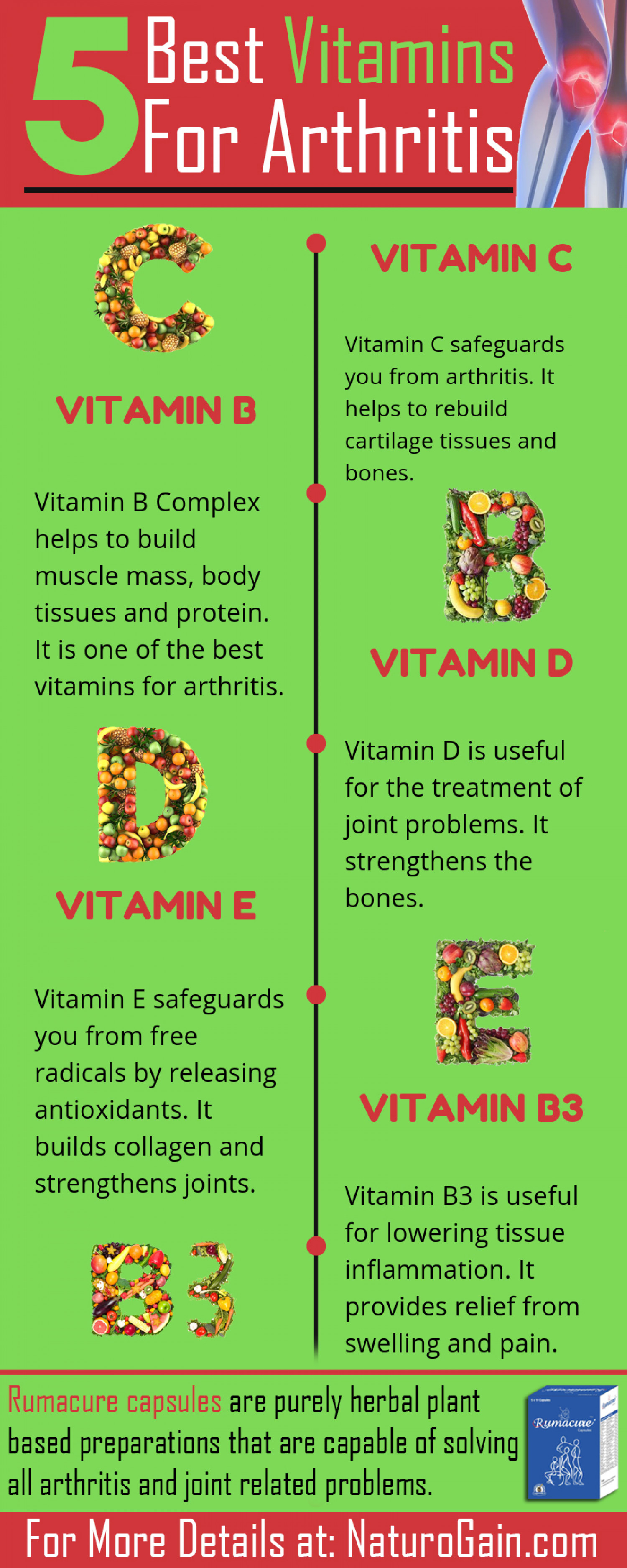 5 Best Vitamins Good for Arthritis Relief Naturally Infographic