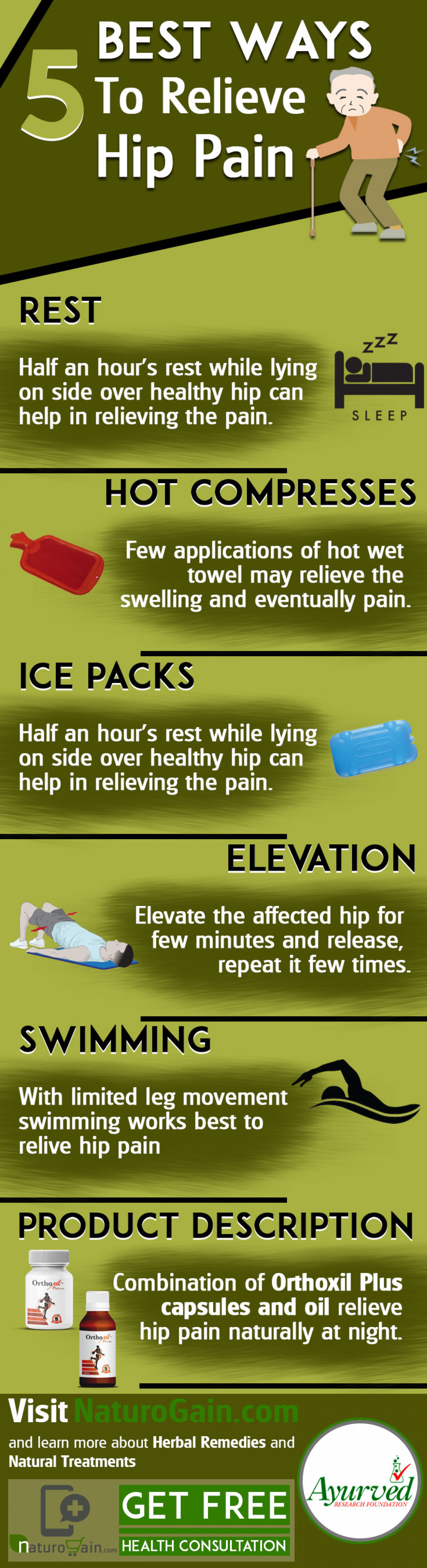 5 Best Ways to Relieve Hip Pain At Night Infographic