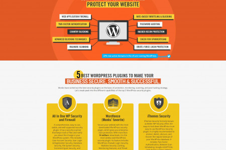 5 Best-of-Breed WordPress Security Plugins Infographic