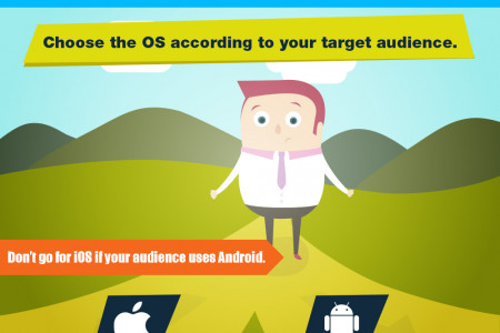 5 Big Mistakes You Cannot Afford to Make While Designing an iPhone App Infographic