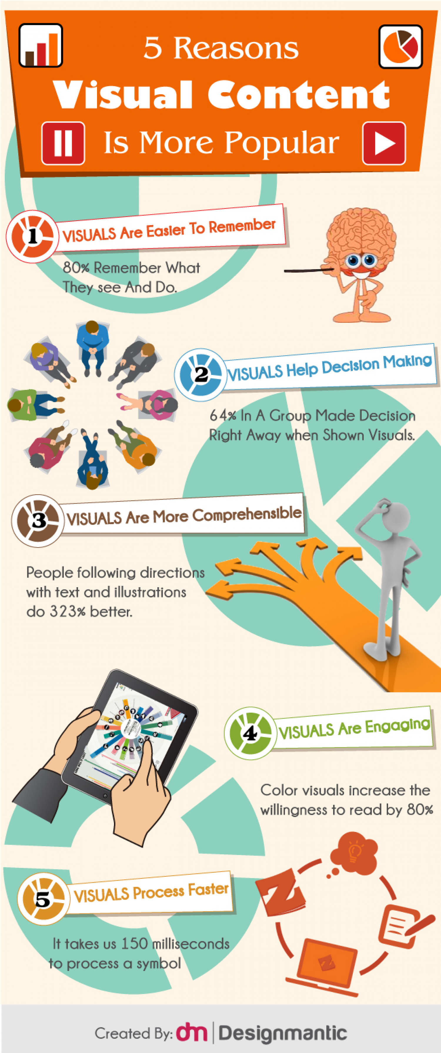 5 Reasons Visual Content is More Popular Infographic
