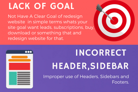 5 Biggest Blunders in Website Redesign That Drive Customers Away Infographic