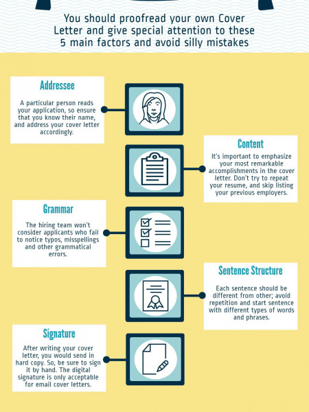 5 Common Cover Letter Mistakes to Avoid Infographic