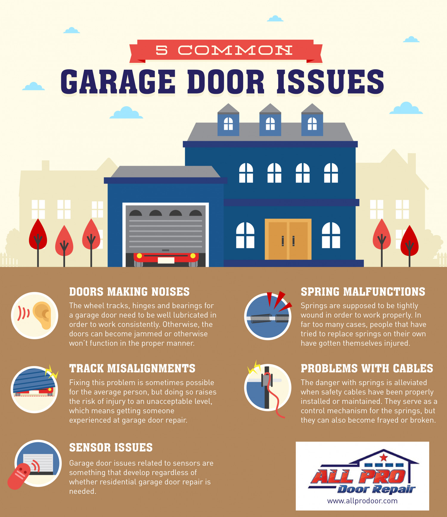 5 Common Garage Door Problems Or Issues Infographic