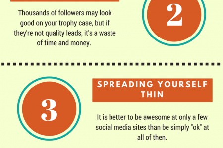 5 COMMON MISTAKES OF SOCIAL MEDIA ENTREPRENEUR Infographic
